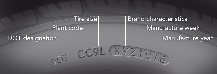 Tire Codes | Extreme Wheels